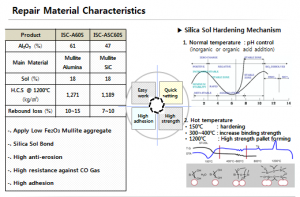 شکل۵- مشخصات فنی جرم ریختنی دیرگداز با اتصال نانو مورد استفاده در کاربرد تعمیرات گرم کوره بلند ذوب آهن [۲]