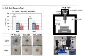 شکل۶- آزمون سایش فیزیکی گرم برای سه جرم ریختنی مولایتی، نانوباند مولایتی و نانوباند مولایتی-سیلیکون کاربایدی [۲]