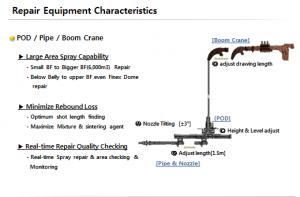 شکل۹- تجهیرات لازم برای تعمیرات کوره جزئی کوره بلند ذوب آهن [۲]