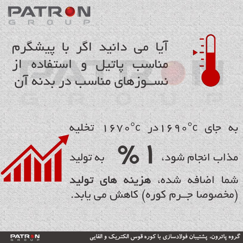 اثر دمای تخلیه در تولید و هزینه