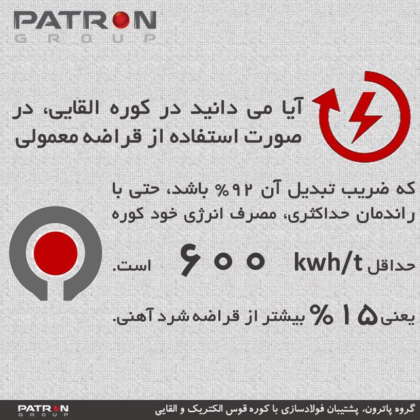 مصرف انرژی کوره القایی با قراضه معمولی