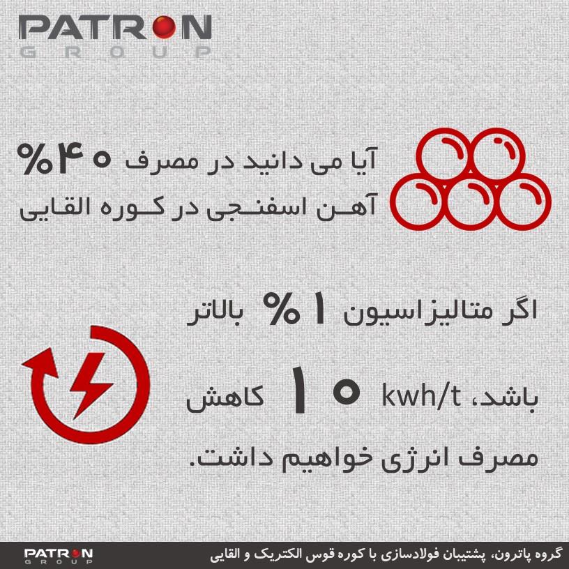 متالیزاسیون آهن اسفنجی و مصرف انرژی