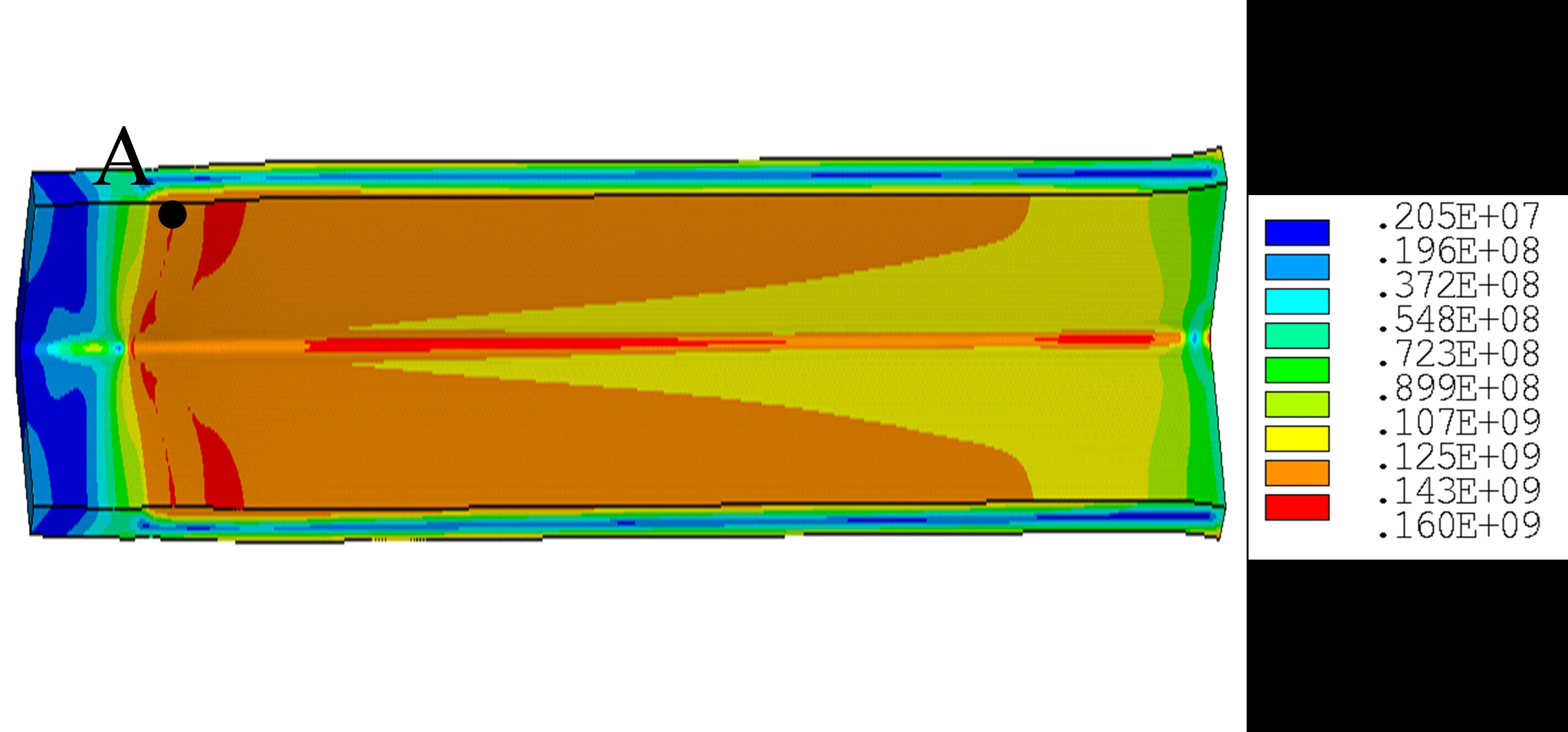 شکل ۶- توزیع استون فون میوز