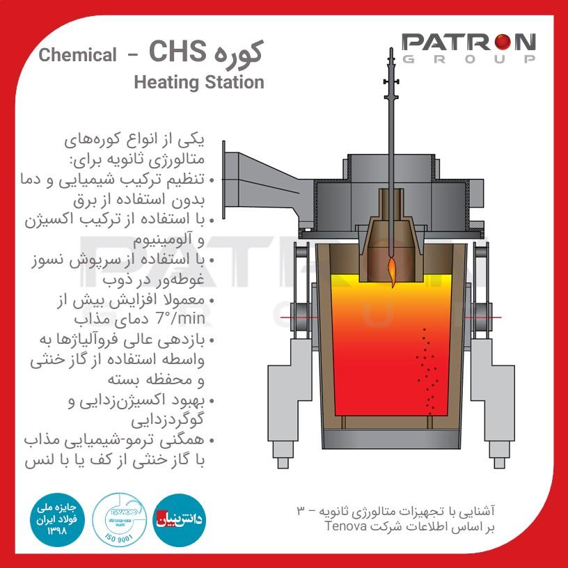 Patron 350 کوره CHS – Chemical Heating Station متالورژی ثانویه کوره عملیات حرارتی
