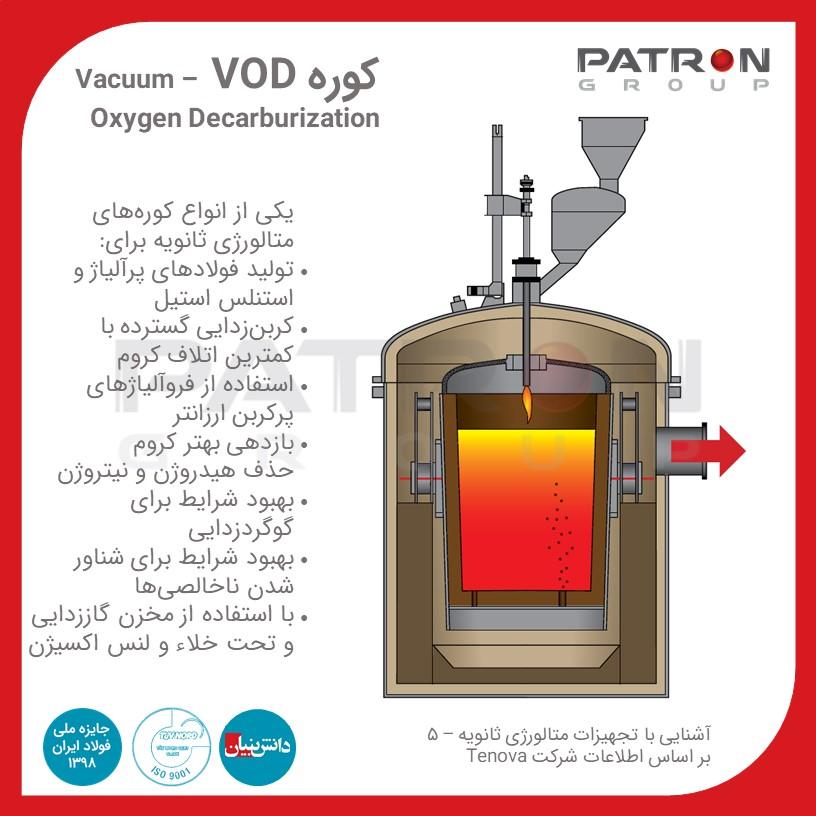 Patron 352 کوره VOD – Vacuum متالورژی ثانویه کوره تحت خلاء