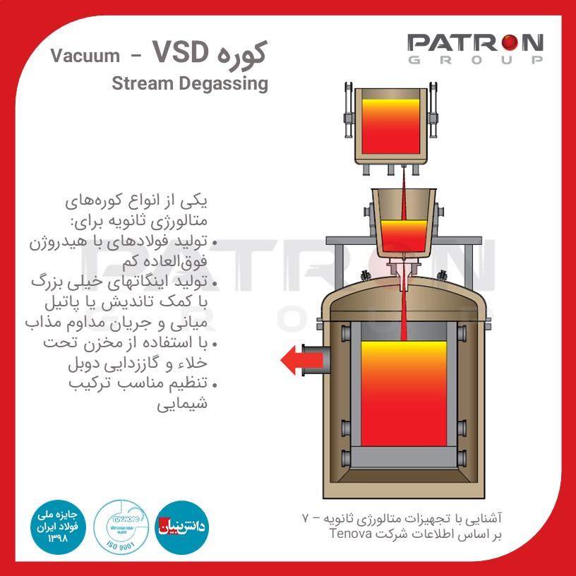 Patron 354 کوره VSD – Vacuum Stream Degassing متالورژی ثانویه کوره تحت خلاء