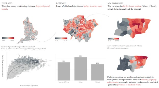 تصویر 3: نمونه نمودارهای نرم افزار تابلو که در انواع جغرافیایی و آماری قابل مشاهده است